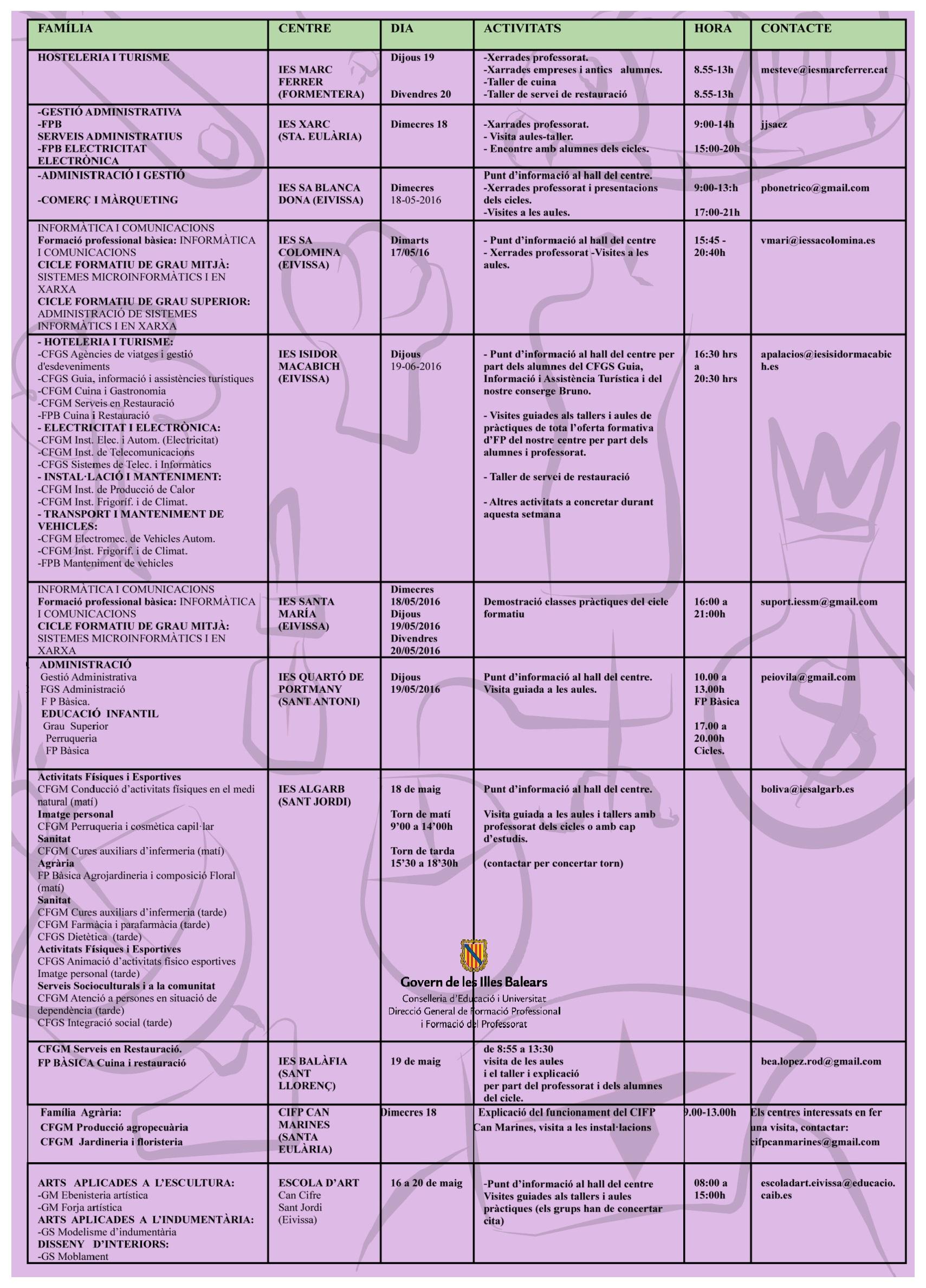 graella pdf-1